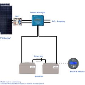 Inselsystem Notstromsystem off-grid Lösungen